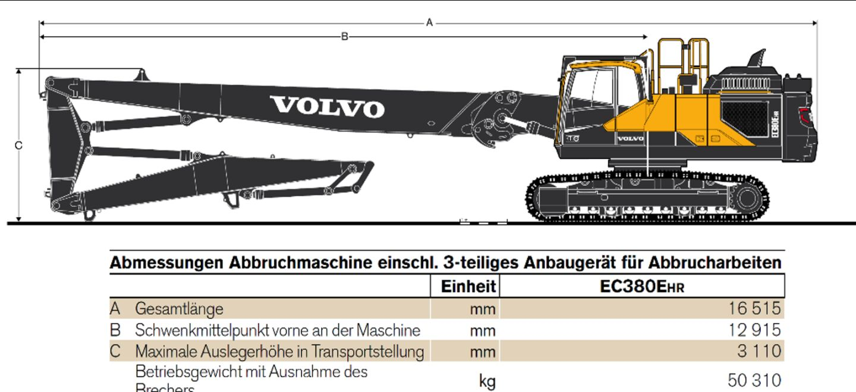 Abbruchmaschine Volvo 1